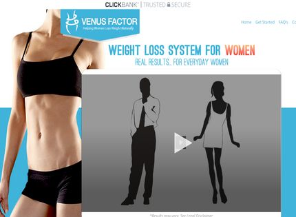 Venus Factor Review by John